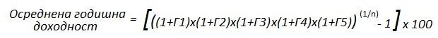 This image has an empty alt attribute; its file name is Формула-Осреднена-годишна-доходност-от-акции-и-ETF.jpg